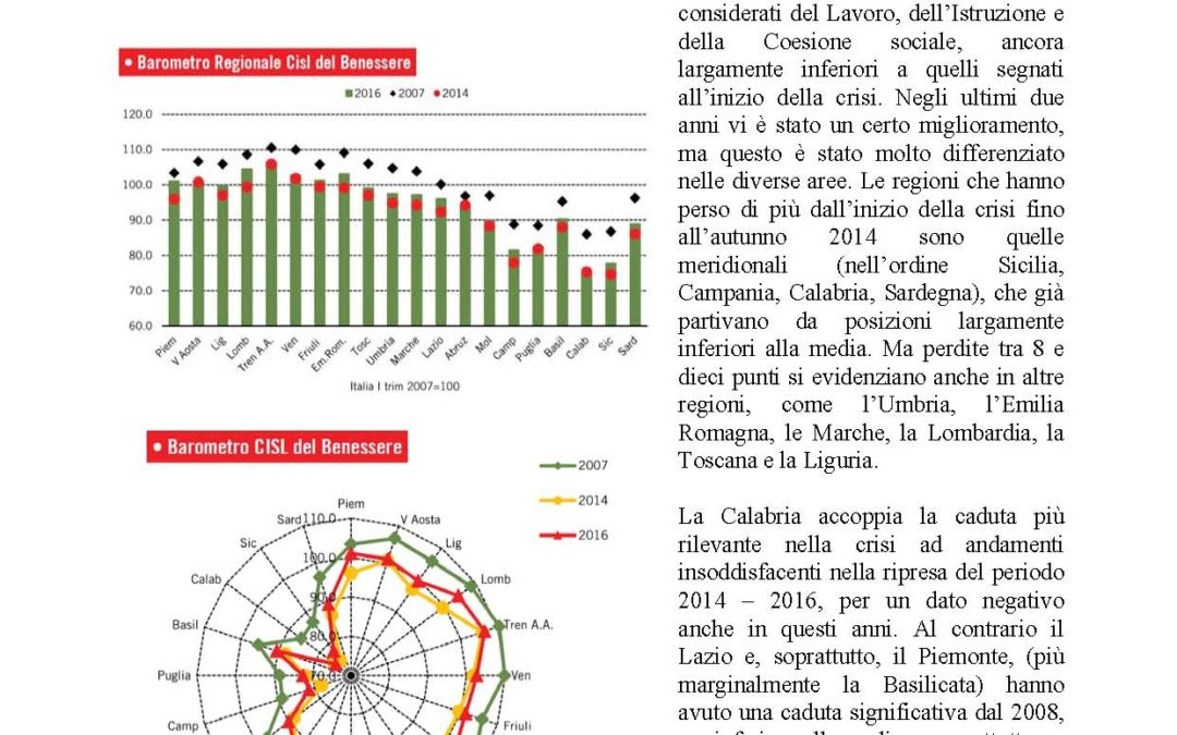 Barometro Cisl: Bollettino n. 4